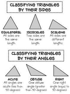 Printables Classifying Triangles Worksheet classifying triangles related keywords suggestions picture triangles